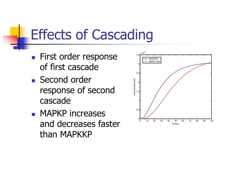 Effects of Cascading