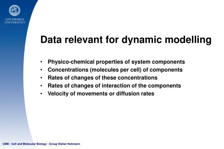 Data relevant for dynamic modelling