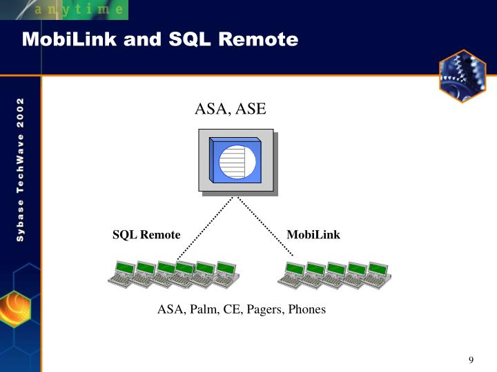 MobiLink and SQL Remote