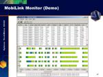 mobilink monitor demo