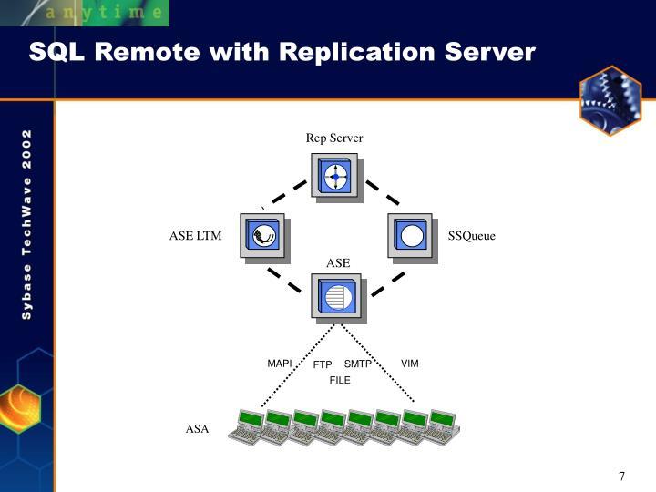 Rep Server