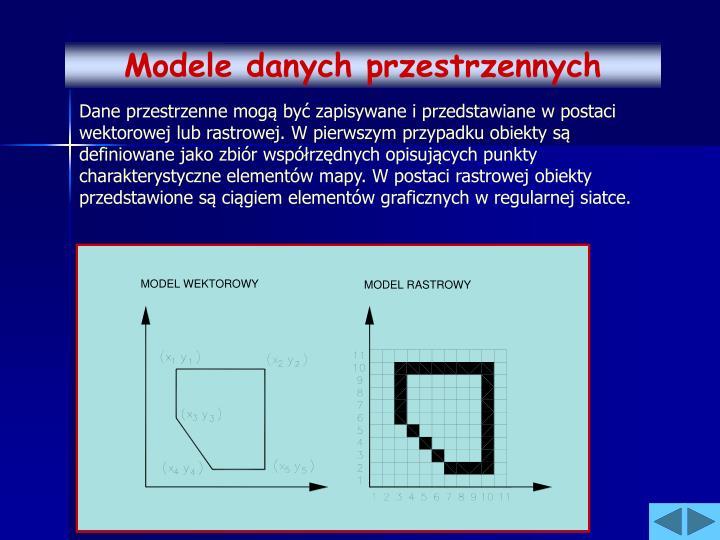 Modele danych przestrzennych