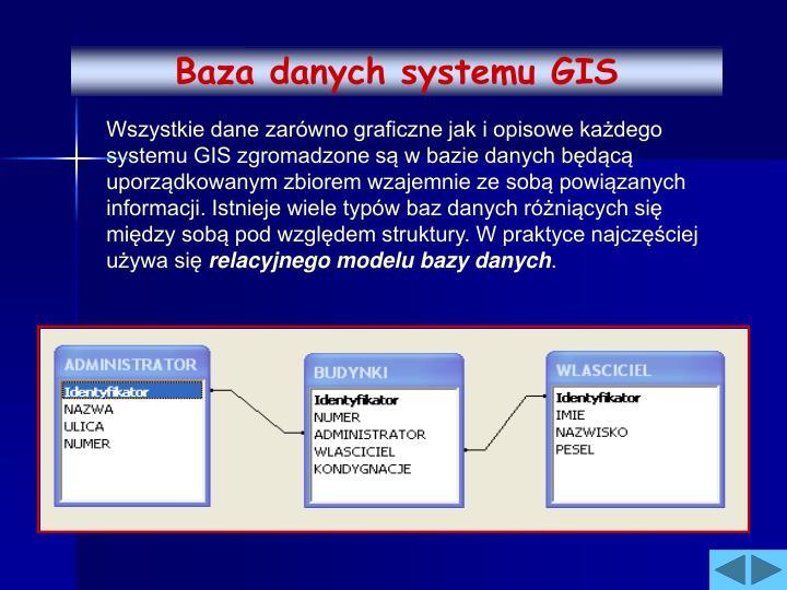 Baza danych systemu GIS