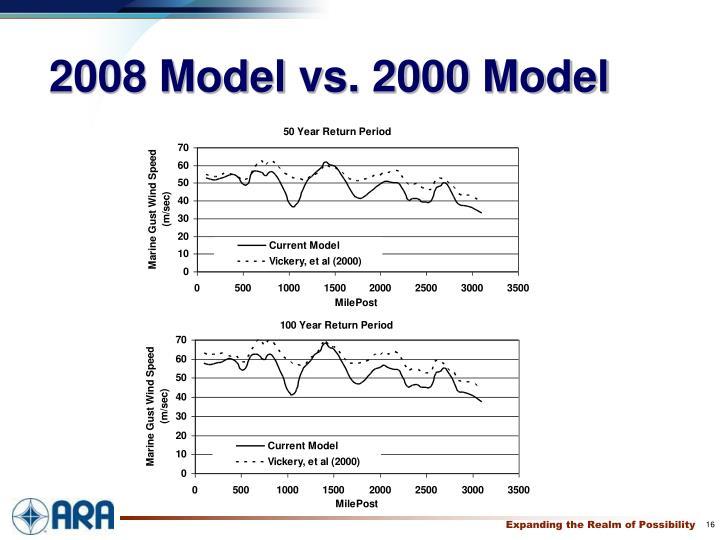 2008 Model vs. 2000 Model