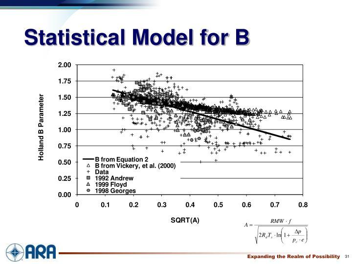 Statistical Model for B