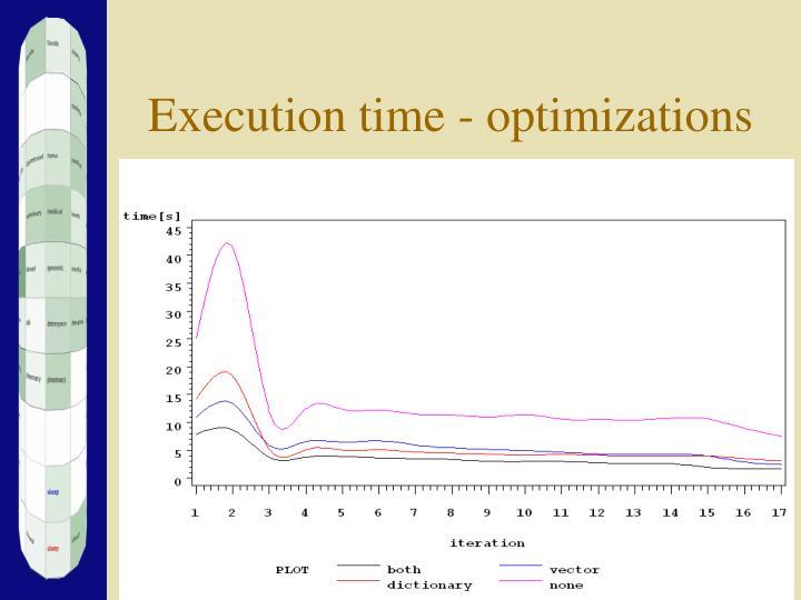 Execution time - optimizations