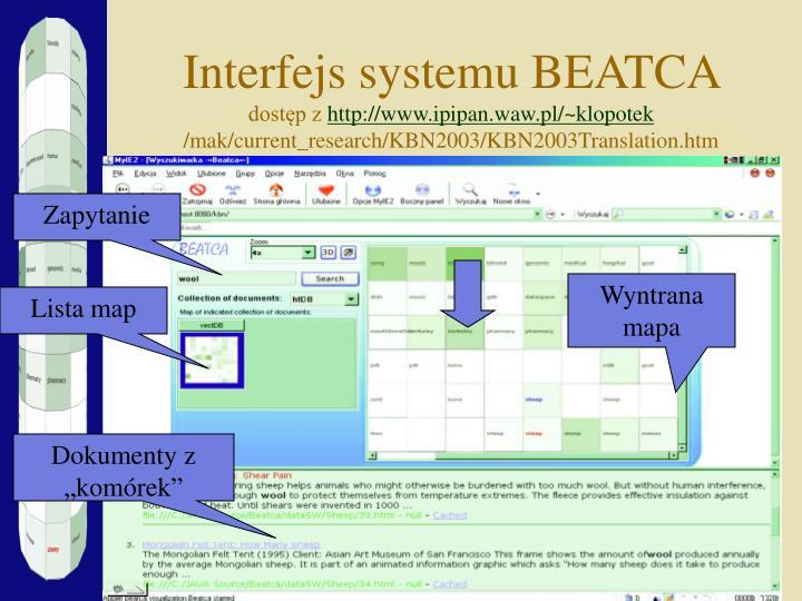 Interfejs systemu BEATCA