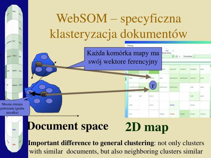 WebSOM – specyficzna klasteryzacja dokumentów