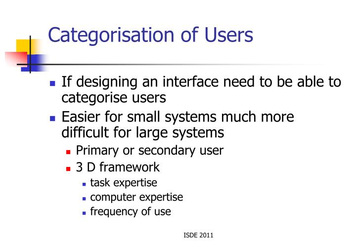 Categorisation of Users