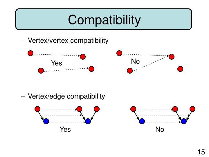 Vertex/vertex compatibility