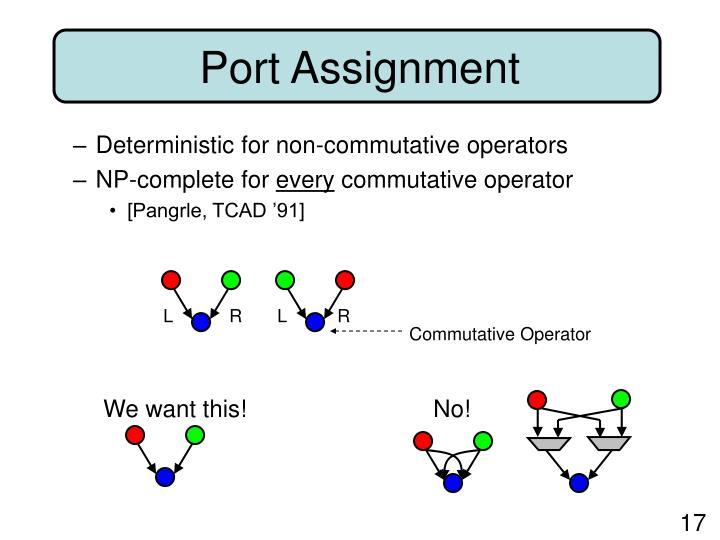 Deterministic for non-commutative operators