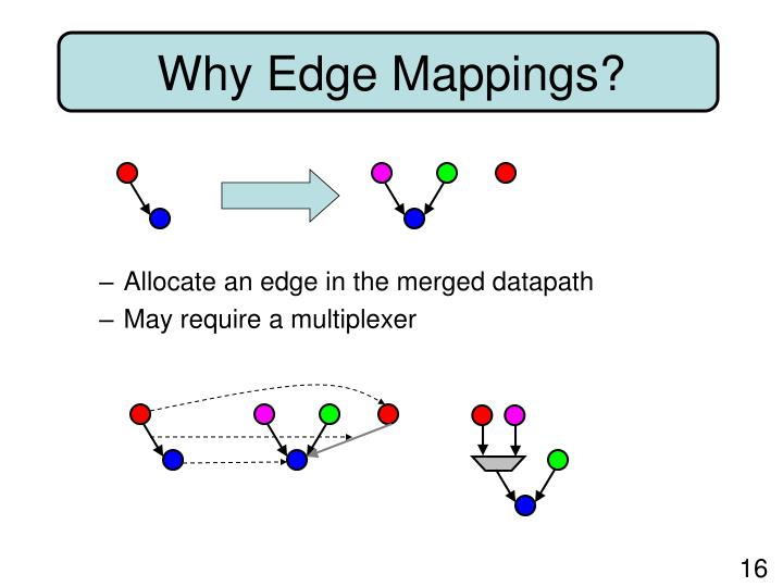 Allocate an edge in the merged datapath