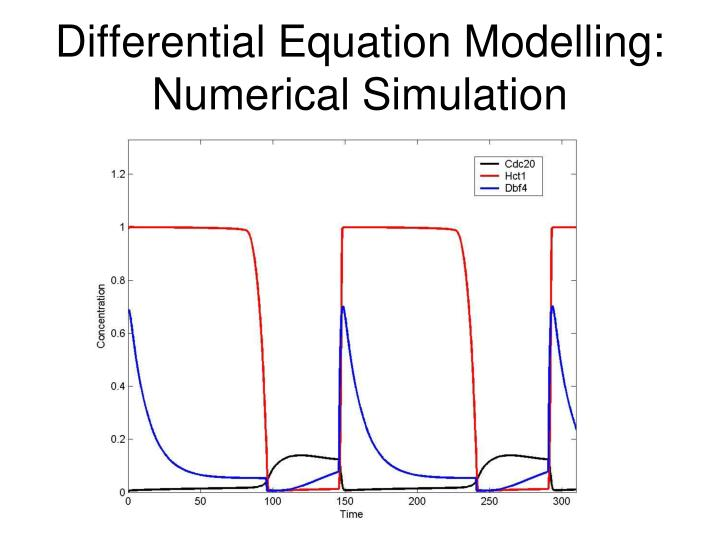 Differential Equation Modelling: Numerical Simulation