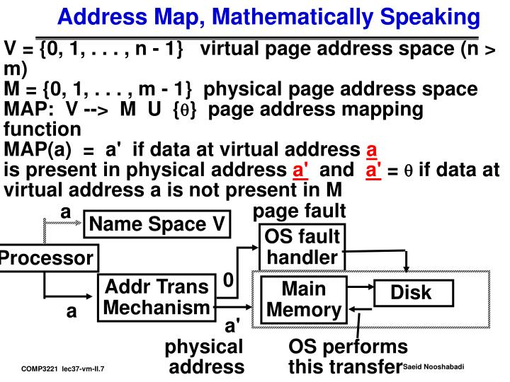 Address Map, Mathematically Speaking
