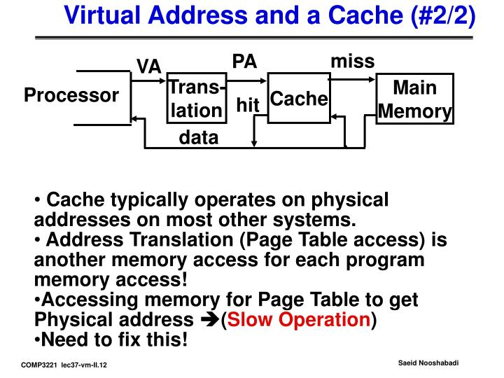 Virtual Address and a Cache (#2/2)