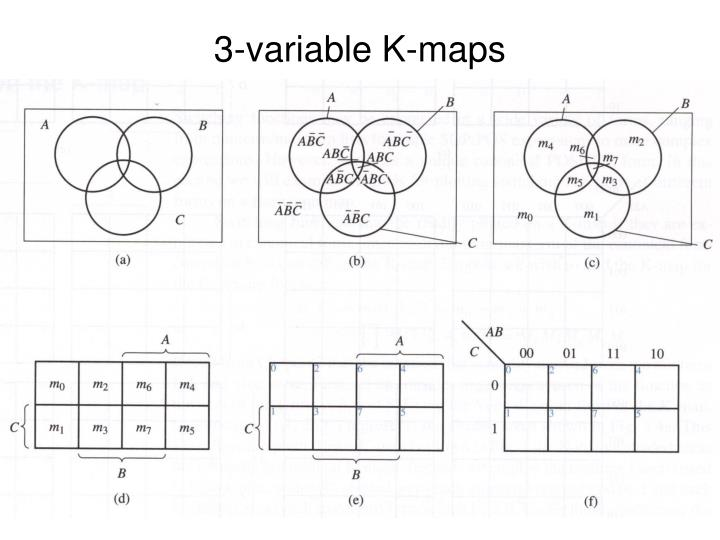 3-variable K-maps