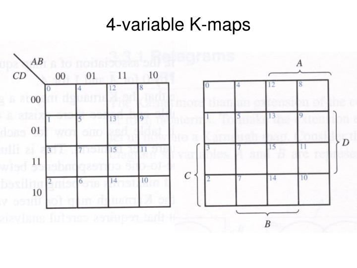 4-variable K-maps