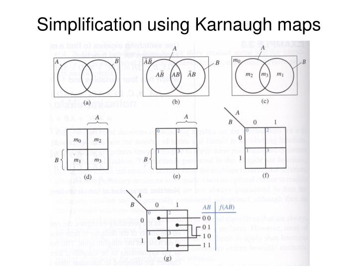 Simplification using Karnaugh maps