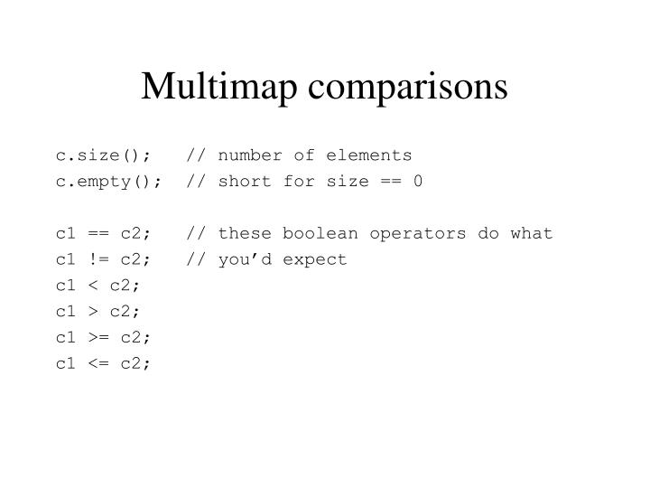 Multimap comparisons