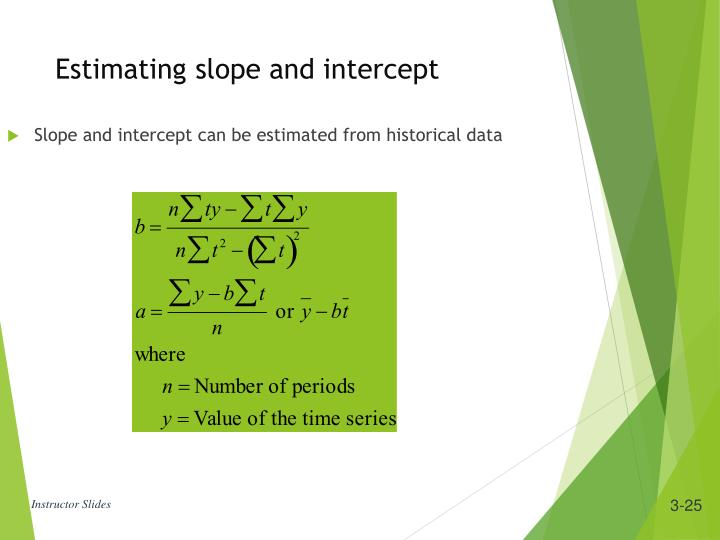 Slope and intercept can be estimated from historical data