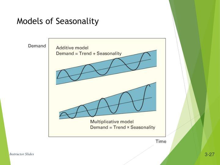 Models of Seasonality