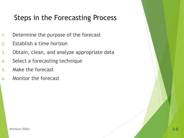 Determine the purpose of the forecast