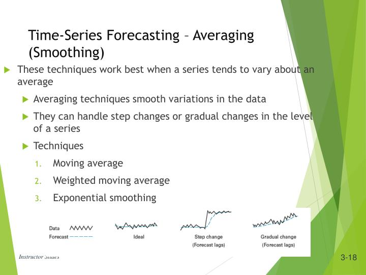 These techniques work best when a series tends to vary about an average