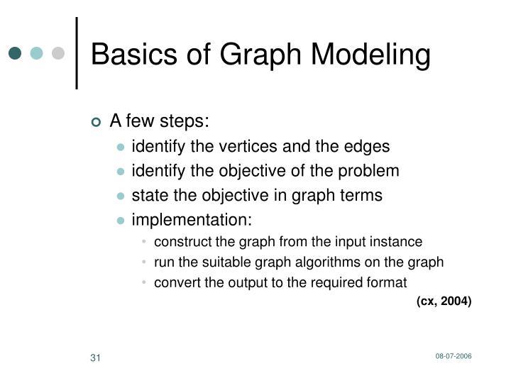 Basics of Graph Modeling