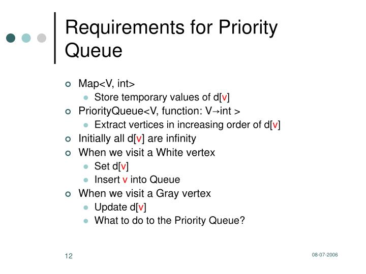 Requirements for Priority Queue