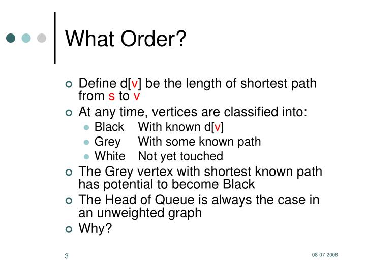 What Order?