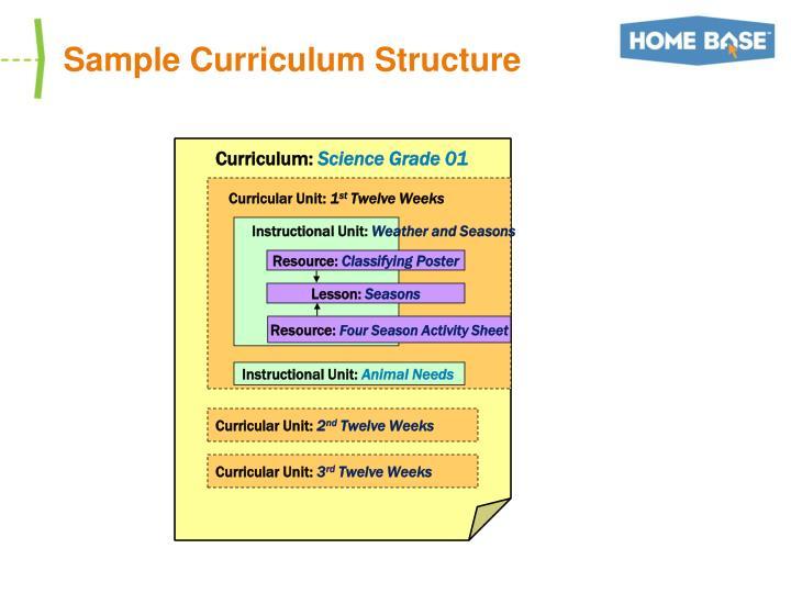 Sample Curriculum Structure