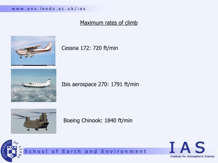Maximum rates of climb