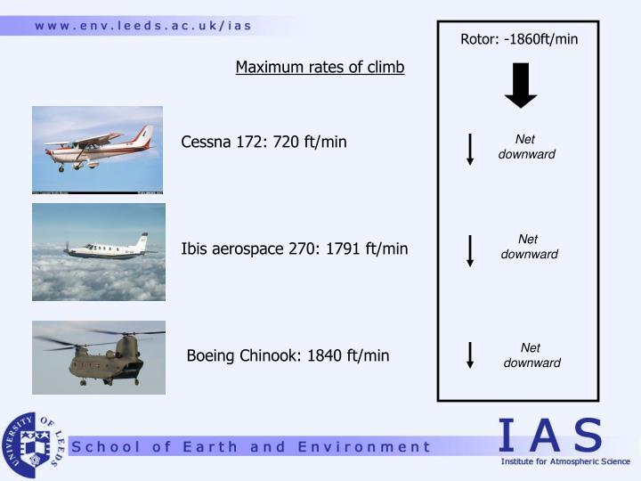 Rotor: -1860ft/min