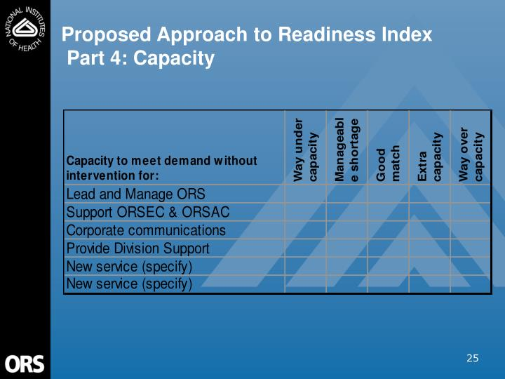 Proposed Approach to Readiness Index
