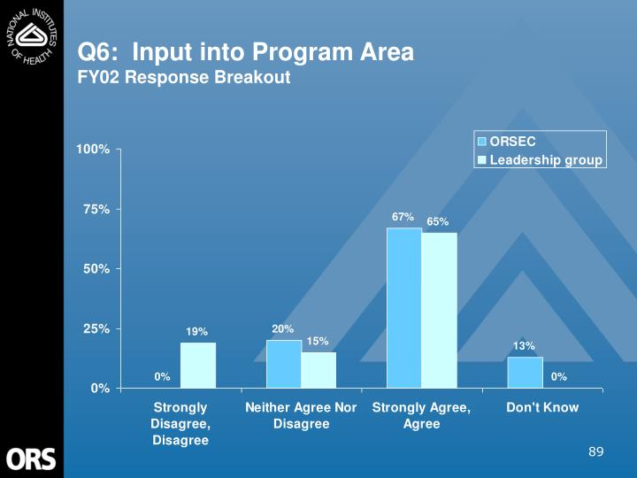 Q6:  Input into Program Area