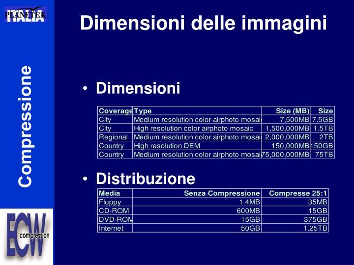 Dimensioni delle immagini