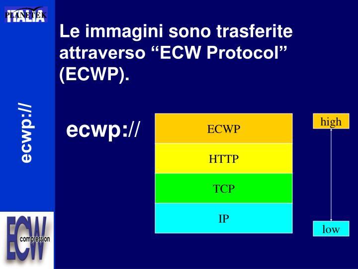 """Le immagini sono trasferite attraverso """"ECW Protocol"""" (ECWP)."""