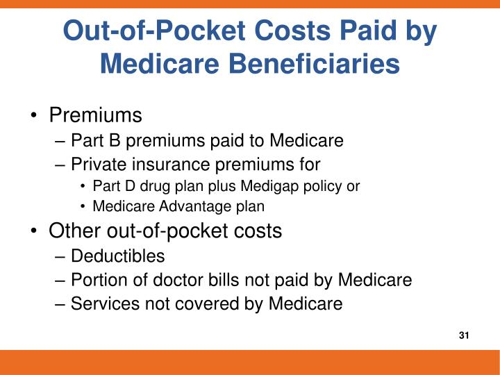 Out-of-Pocket Costs Paid by Medicare Beneficiaries
