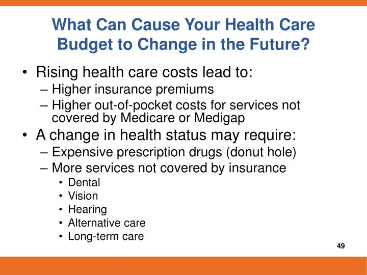 What Can Cause Your Health Care Budget to Change in the Future?