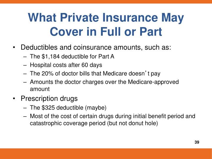 What Private Insurance May Cover in Full or Part