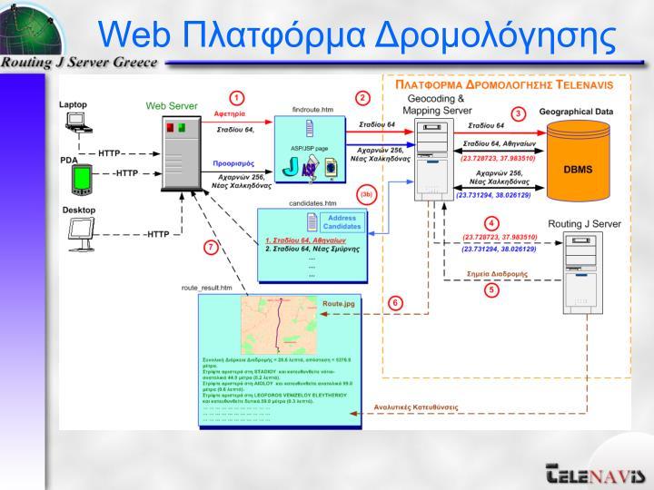 Web Πλατφόρμα Δρομολόγησης