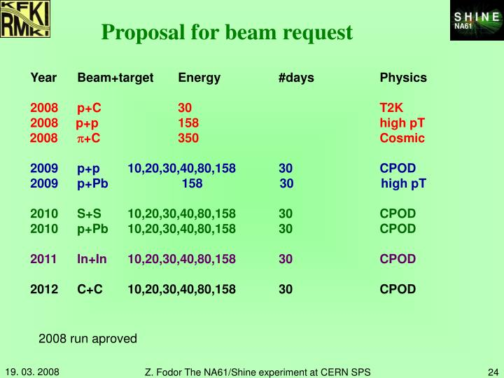 Proposal for beam request
