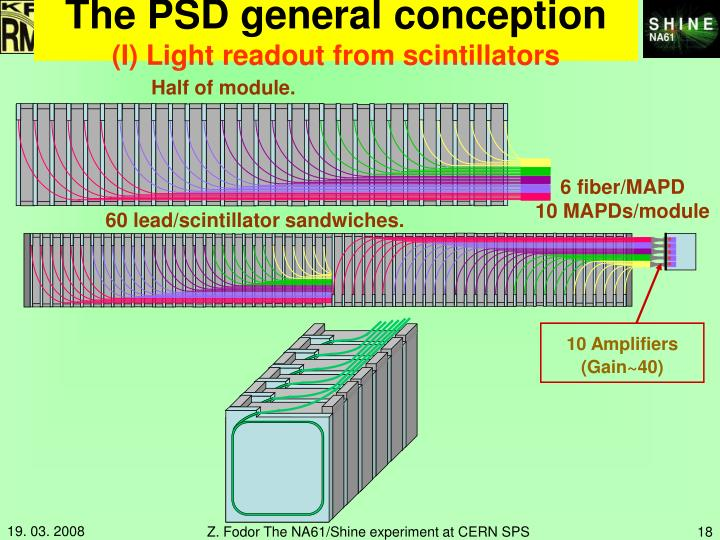 The PSD general conception