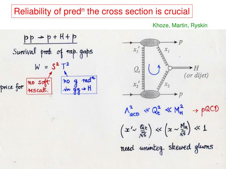 Reliability of pred