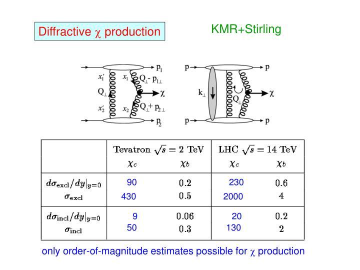 KMR+Stirling