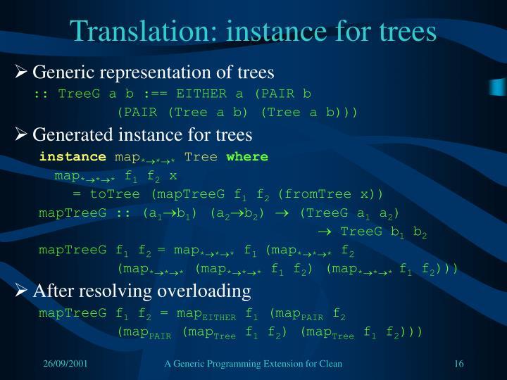 Translation: instance for trees