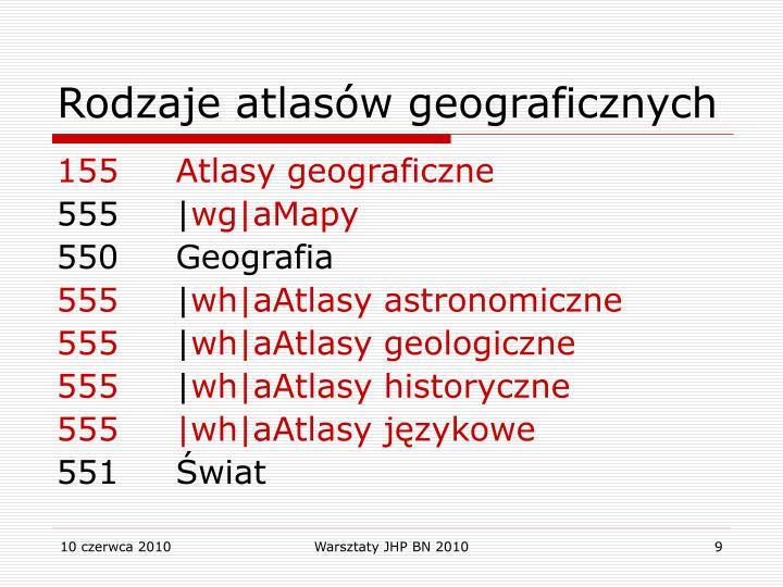 Rodzaje atlasów geograficznych