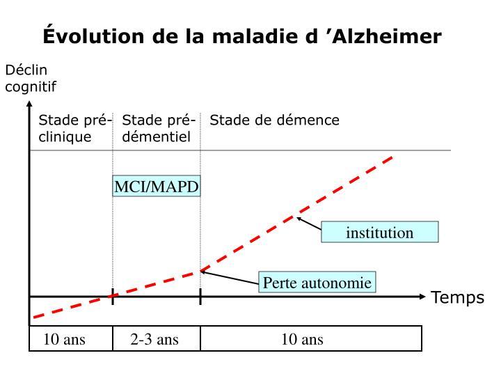Évolution de la maladie d'Alzheimer