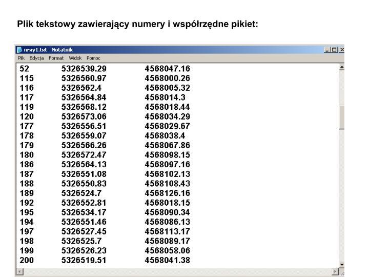 Plik tekstowy zawierający numery i współrzędne pikiet: