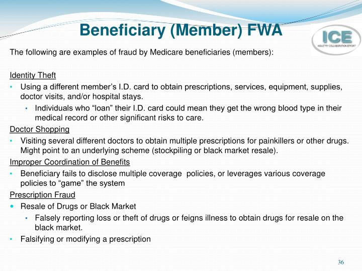 Beneficiary (Member) FWA